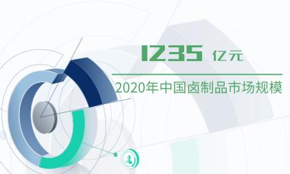 卤制品行业数据分析:2020年中国卤制品市场规模将达1235亿元