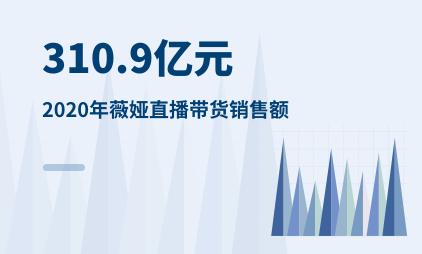 在线直播行业数据分析:2020年薇娅直播带货销售额达310.9亿元