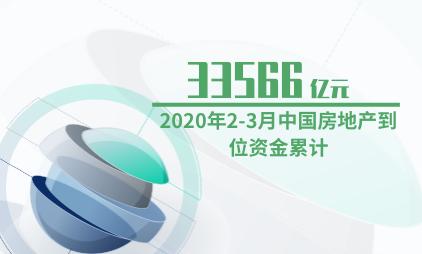 房地产行业数据分析:2020年2-3月中国房地产到位资金累计达到33566亿元