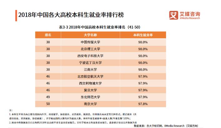 辽宁省2019年高考分数线:自主招生线均超500分
