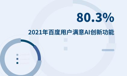 输入法行业数据分析:2021年中国80.3%百度用户满意AI创新功能