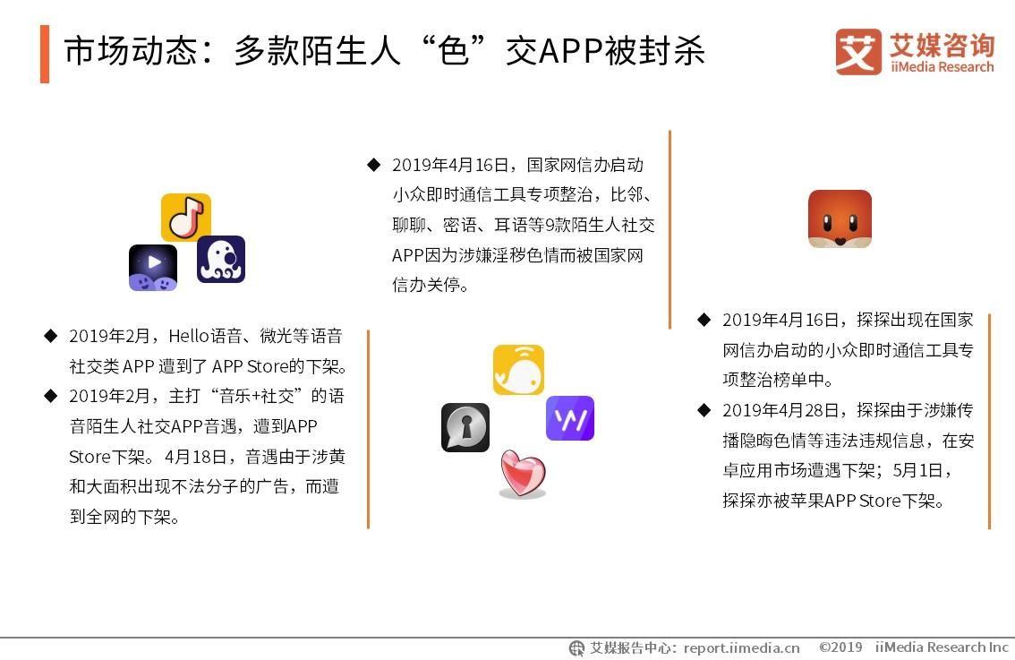探探APP今日重新上架,中国陌生人社交市场发展现状与趋势解读