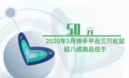直播电商行业数据分析:2020年5月快手平台三只松鼠超八成商品低于50元