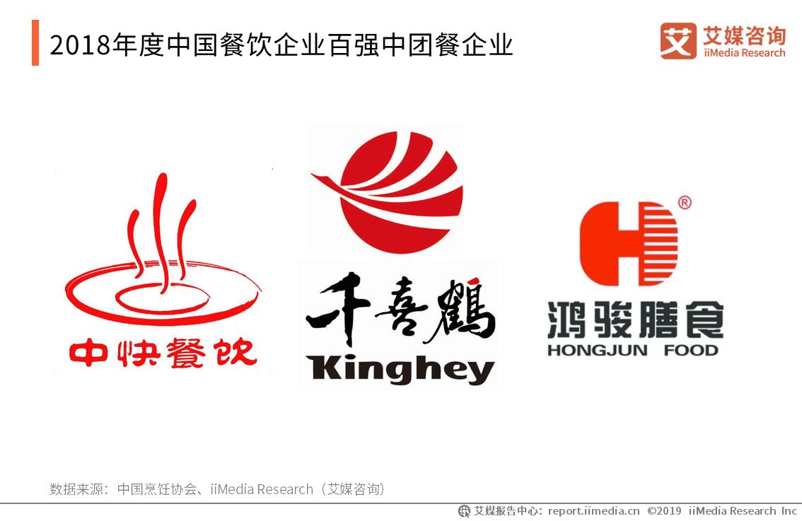 2018年度中国餐饮企业百强中团餐企业