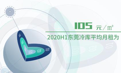 冷库行业数据分析:2020H1东莞冷库平均月租为105元/㎡