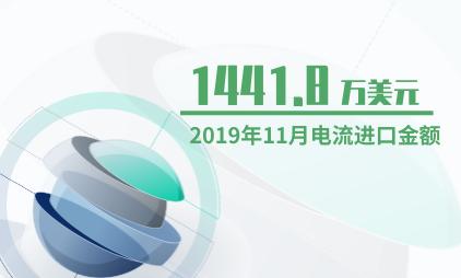 电流行业数据分析:2019年11月电流进口金额为1441.8万美元