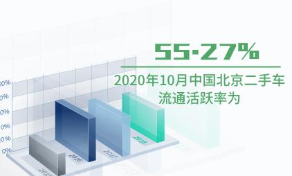 二手车行业数据分析:2020年10月中国北京二手车流通活跃率为55.27%