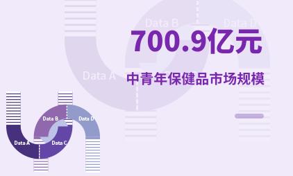 保健品行业数据分析:2020年中国中青年保健品市场规模为700.9亿元