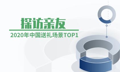 礼物经济行业数据分析:2020年中国送礼场景TOP1为探访亲友