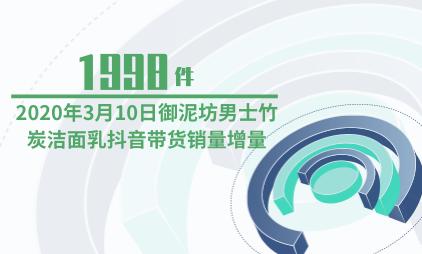 直播电商行业数据分析:2020年3月10日御泥坊男士竹炭洁面乳抖音带货销量增量为1998件