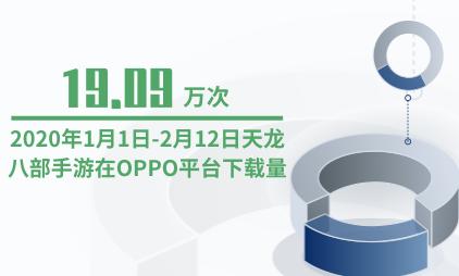 游戏行业数据分析:2020年1月1日-2月12日天龙八部手游在OPPO平台下载量为19.09万次