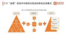 中国养老产业发展潜力巨大 哪种经营模式将撬动万亿市场?