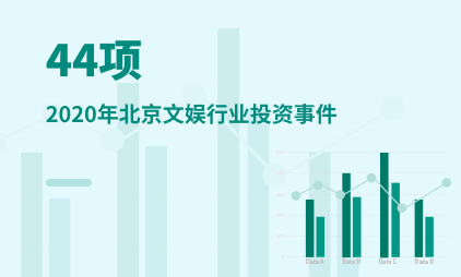 文娱行业数据分析:2020年北京文娱行业投资事件为44项