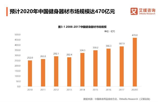 国务院印发《关于实施健康中国行动的意见》:健身目标和指南来了!