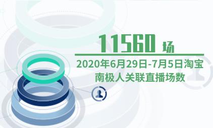 直播电商行业数据分析:2020年6月29日-7月5日淘宝南极人关联直播 共11560场