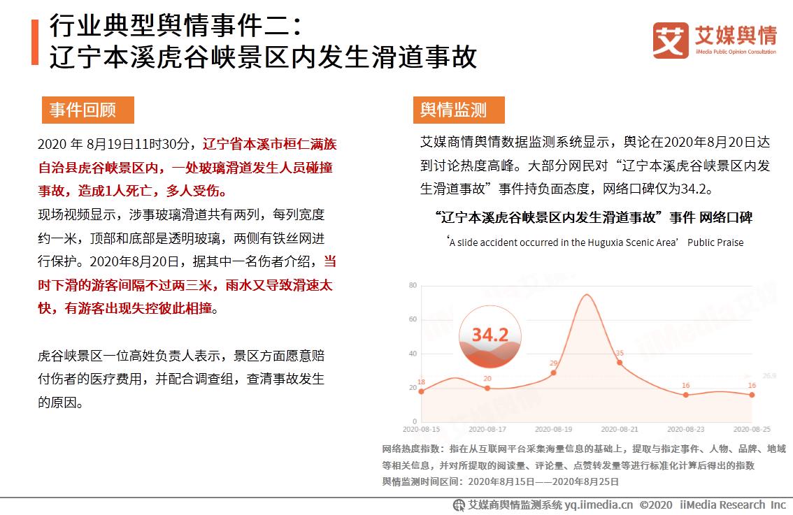 行业典型舆情事件二:辽宁本溪虎谷峡景区内发生滑道事故