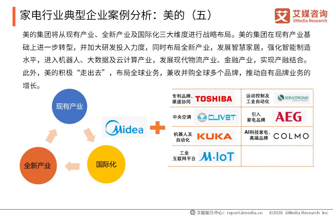 家电行业典型企业案例分析:美的