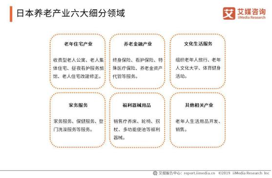 """老龄化加剧,""""托老所""""成养老主流模式,日本养老产业有何借鉴意义?"""