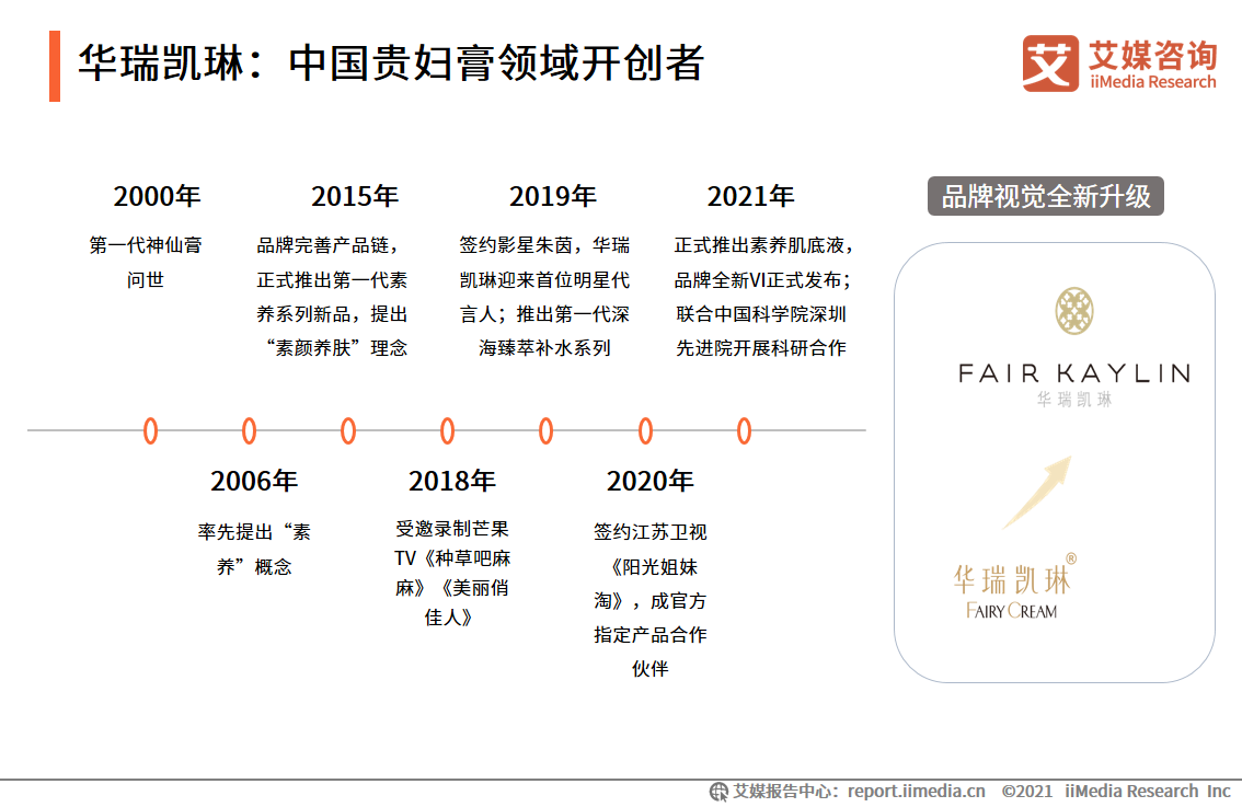 华瑞凯琳:中国贵妇膏领域开创者