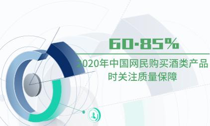 新零售行业数据分析:2020年中国60.85%网民购买酒类产品时关注质量保障