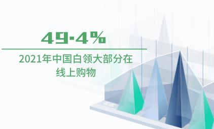电商行业数据分析:2021年中国49.4%白领大部分在线上购物