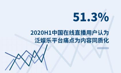 文娱行业数据分析:2020H1中国51.3%在线直播用户认为泛娱乐平台痛点为内容同质化