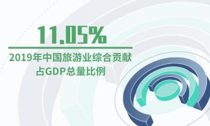 旅游行业数据分析:2019年中国旅游业综合贡献占GDP总量11.05%