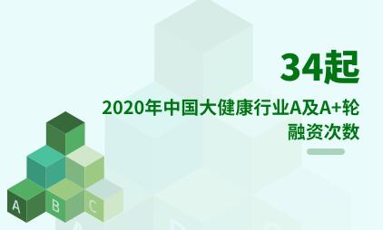 大健康行业数据分析:2020年中国大健康行业A及A+轮融资次数为34起