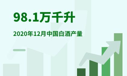 白酒行业数据分析:2020年12月中国白酒产量增至98.1万千升