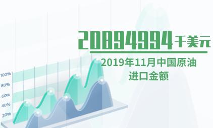 原油行业数据分析:2019年11月中国原油进口金额为20894994千美元