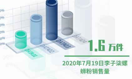 速食行业数据分析:2020年7月19日李子柒螺蛳粉销售量为1.6万件