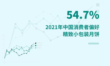 月饼行业数据分析:2021年中国54.7%消费者偏好精致小包装月饼