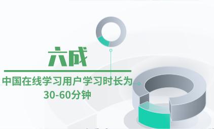 在线学习行业数据分析:六成中国在线学习用户学习时长为30-60分钟