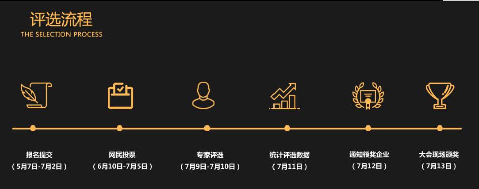 2018中国金指尖奖网民投票已正式启动!