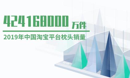 家纺行业数据分析:2019年中国淘宝平台枕头销量为424168000万件