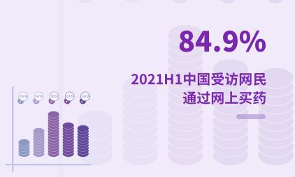 医药电商行业数据分析:2021H1中国84.9%受访网民通过网上买药