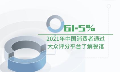 餐饮行业数据分析:2021年中国61.5%消费者通过大众评分平台了解餐馆