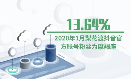 短视频行业数据分析:2020年1月13.64%梨花渡抖音官方账号粉丝为摩羯座
