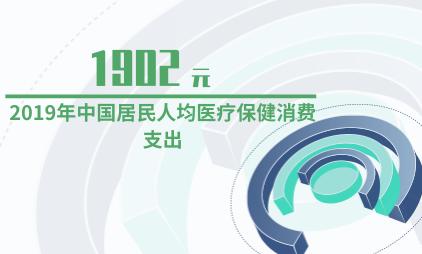 医疗行业数据分析:2019年中国居民人均医疗保健消费支出为1902元