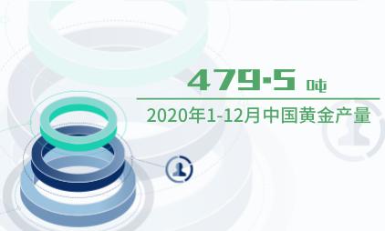 黄金行业数据分析:2020年1-12月中国黄金产量479.5吨