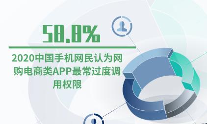 APP行业数据分析:2020中国58.8%手机网民认为网购电商类APP最常过度调用权限