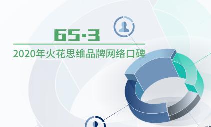 教育行业数据分析:2020年火花思维品牌网络口碑为65.3