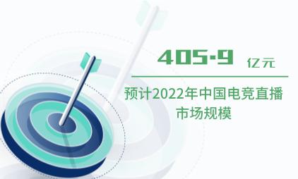 电竞直播行业数据分析:预计2022年中国电竞直播市场规模将达405.9亿元