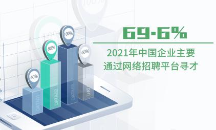 数字化招聘数据分析:2021年中国69.6%企业主要通过网络招聘平台寻才