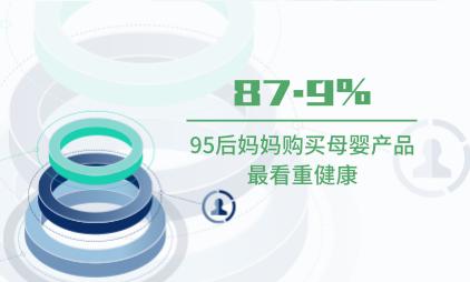 母婴行业数据分析:2020中国87.9%的95后妈妈购买母婴产品最看重健康