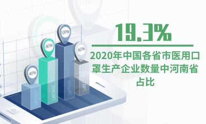 医疗行业数据分析:2020年中国各省市医用口罩生产企业数量中河南省占比为19.3%