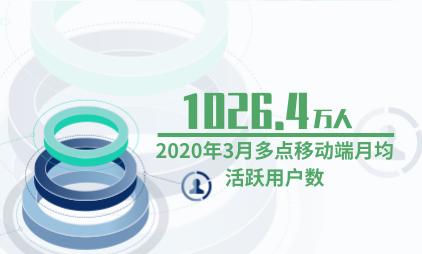 生鲜电商行业数据分析:2020年3月多点移动端月均活跃用户数为1026.4万人
