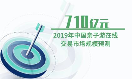 旅游行业数据分析:预计2019年中国亲子游在线交易市场规模达到710亿元
