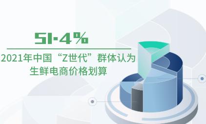 """生鲜电商行业数据分析:2021年中国51.4%""""Z世代""""群体认为生鲜电商价格划算"""