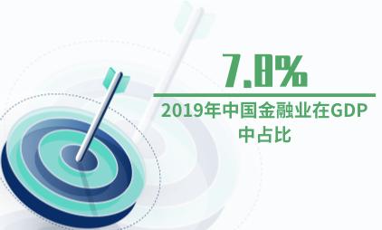 金融行业数据分析:2019年中国金融业在GDP中占比达7.8%